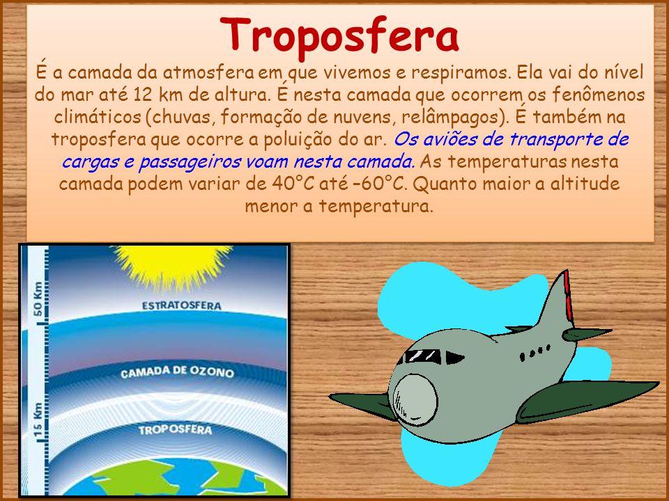 Troposfera É a camada da atmosfera em que vivemos e respiramos