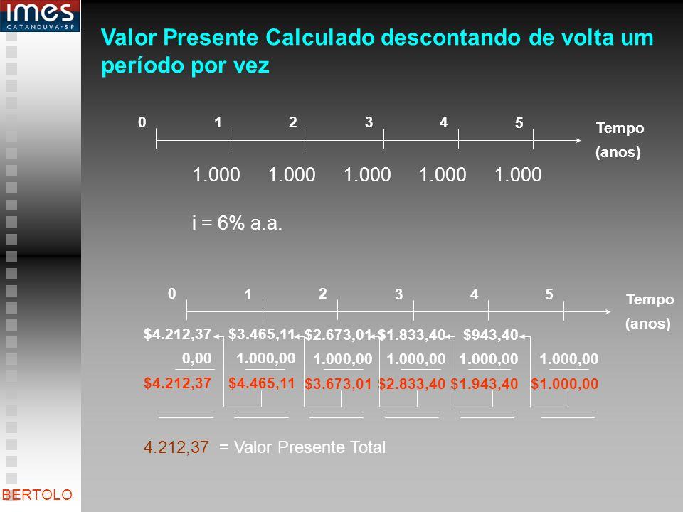 Valor Presente Calculado descontando de volta um período por vez