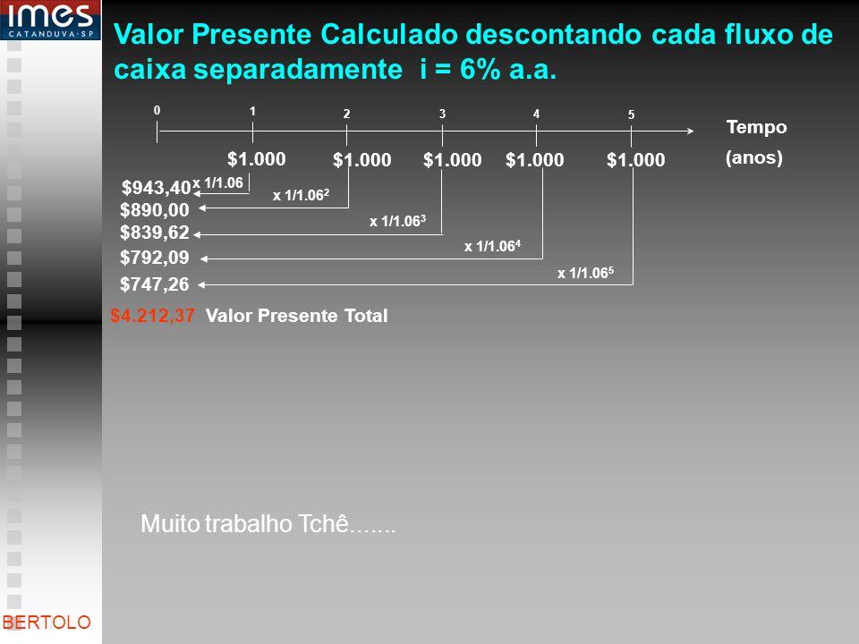 Valor Presente Calculado descontando cada fluxo de caixa separadamente i = 6% a.a.