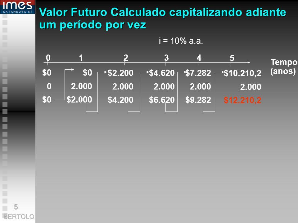 Valor Futuro Calculado capitalizando adiante um período por vez