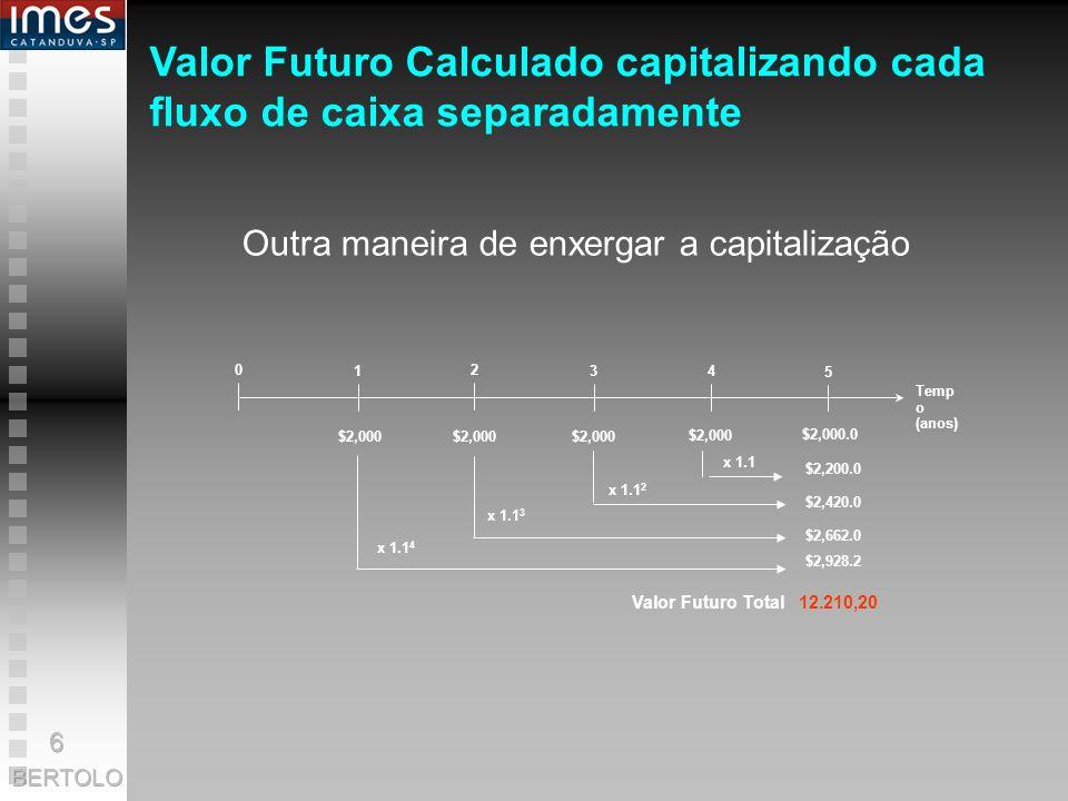 Valor Futuro Calculado capitalizando cada fluxo de caixa separadamente
