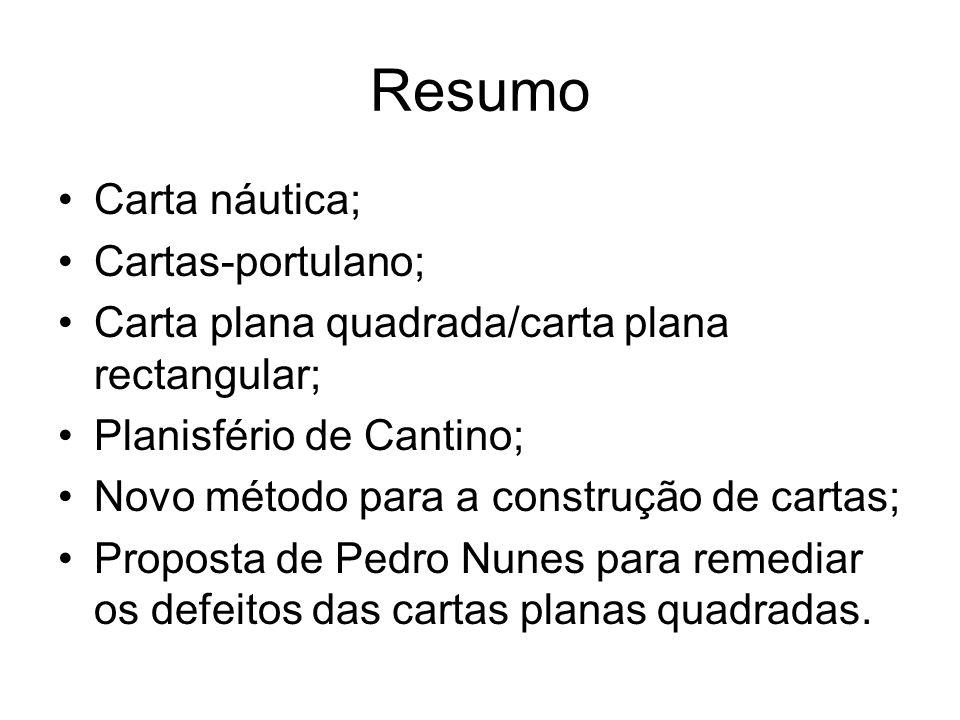 Resumo Carta náutica; Cartas-portulano;