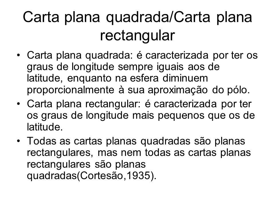 Carta plana quadrada/Carta plana rectangular