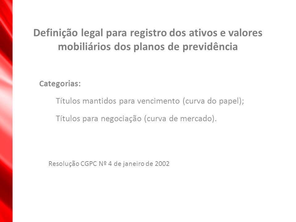 Definição legal para registro dos ativos e valores mobiliários dos planos de previdência