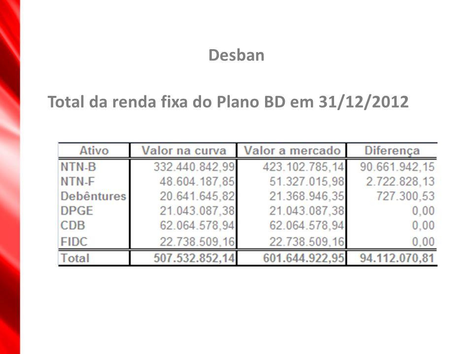 Desban Total da renda fixa do Plano BD em 31/12/2012