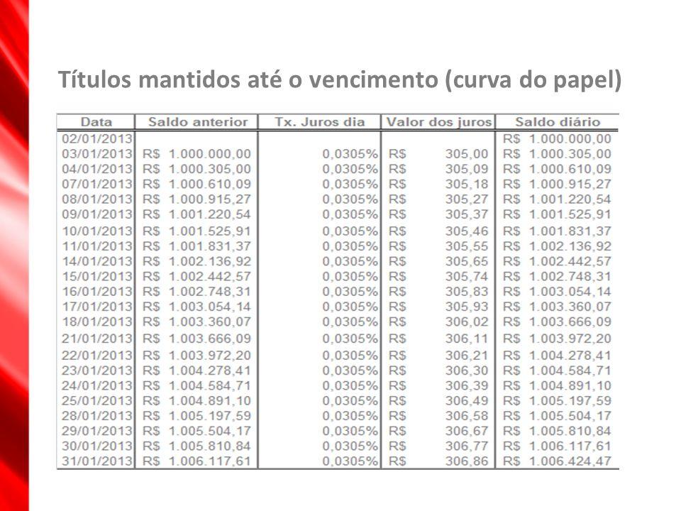 Títulos mantidos até o vencimento (curva do papel)