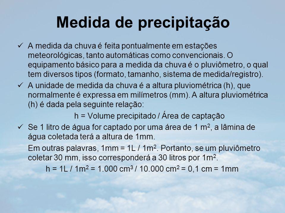 Medida de precipitação