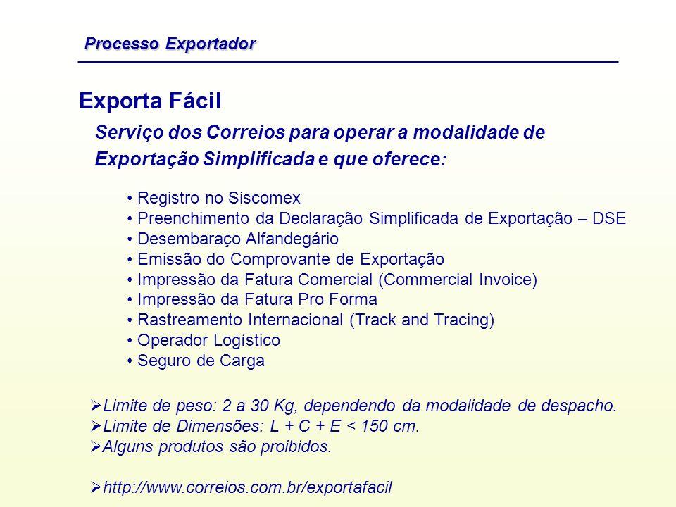 Processo Exportador Exporta Fácil. Serviço dos Correios para operar a modalidade de Exportação Simplificada e que oferece: