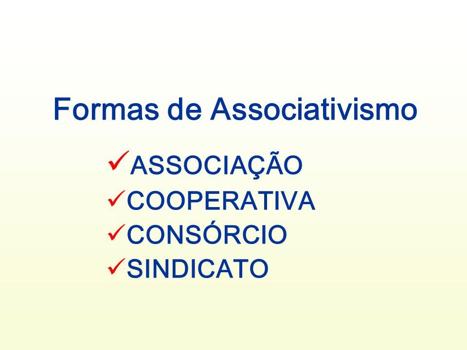 Formas de Associativismo