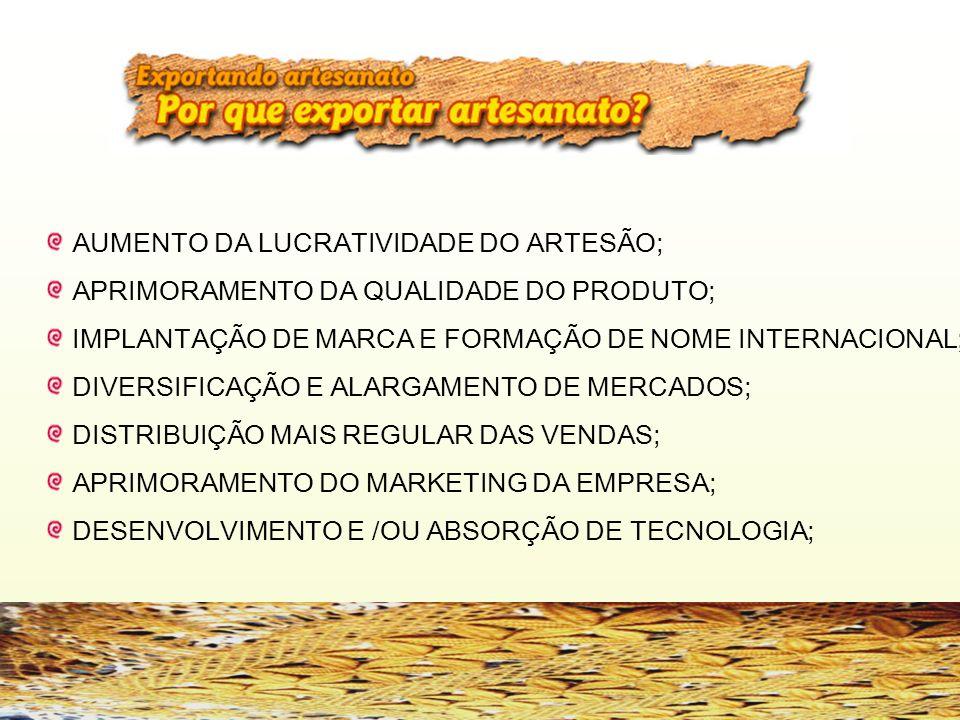 AUMENTO DA LUCRATIVIDADE DO ARTESÃO;