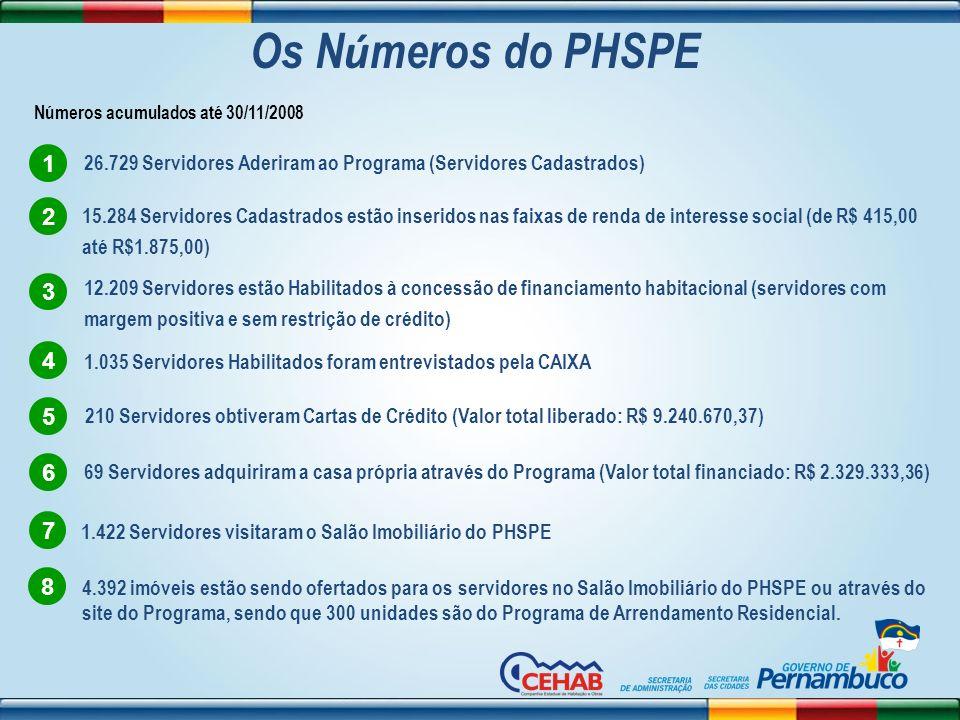 Os Números do PHSPE Números acumulados até 30/11/2008. 1. 26.729 Servidores Aderiram ao Programa (Servidores Cadastrados)