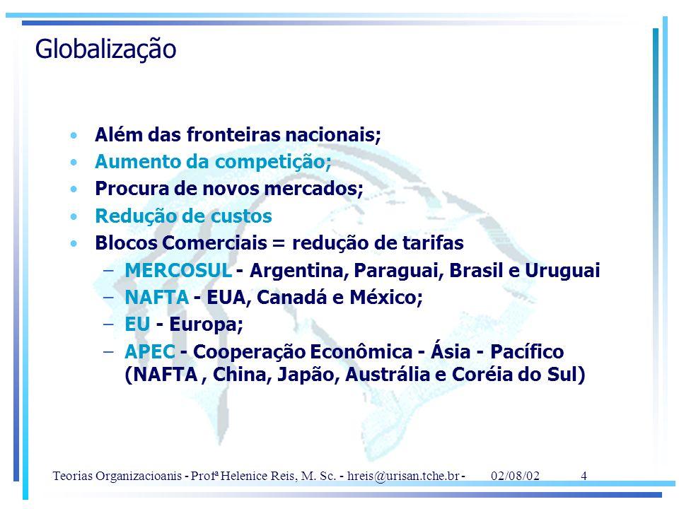 Globalização Além das fronteiras nacionais; Aumento da competição;
