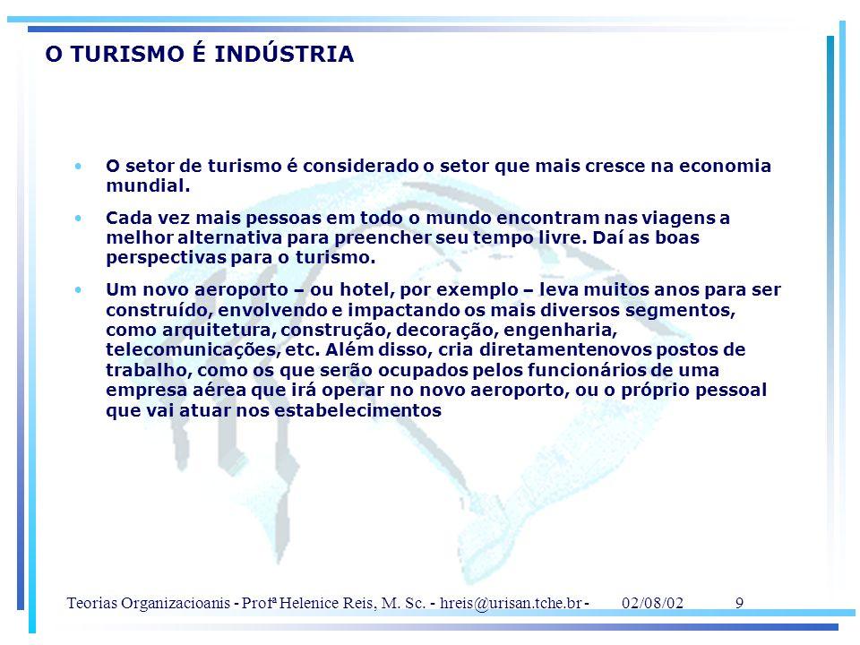 O TURISMO É INDÚSTRIA O setor de turismo é considerado o setor que mais cresce na economia mundial.