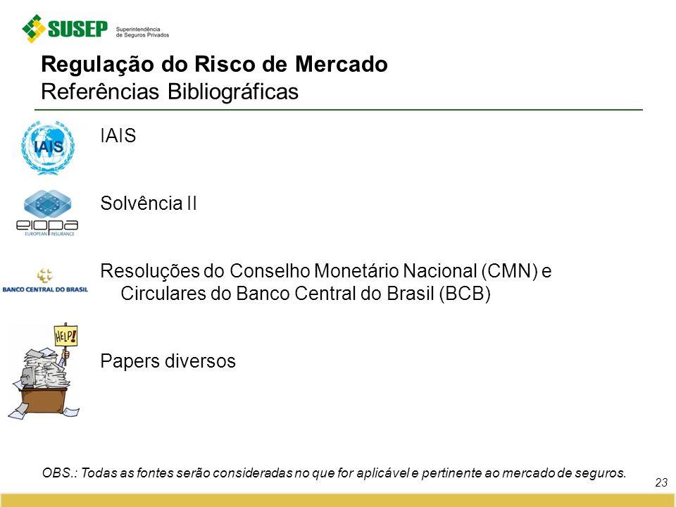 Regulação do Risco de Mercado Referências Bibliográficas