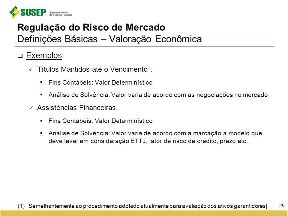Regulação do Risco de Mercado Definições Básicas – Valoração Econômica