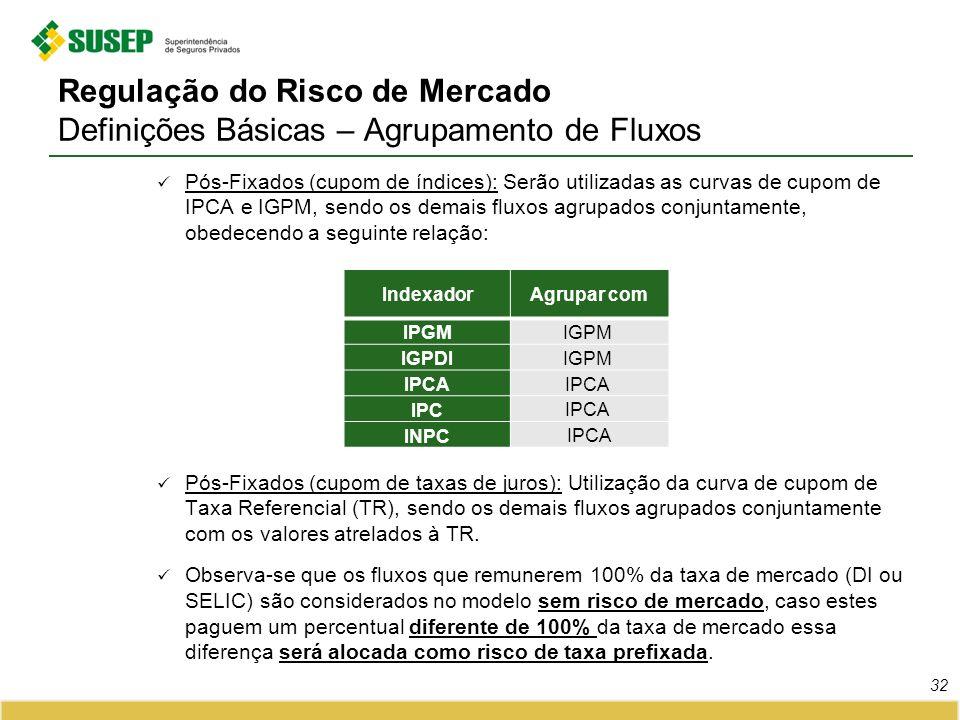 Regulação do Risco de Mercado Definições Básicas – Agrupamento de Fluxos