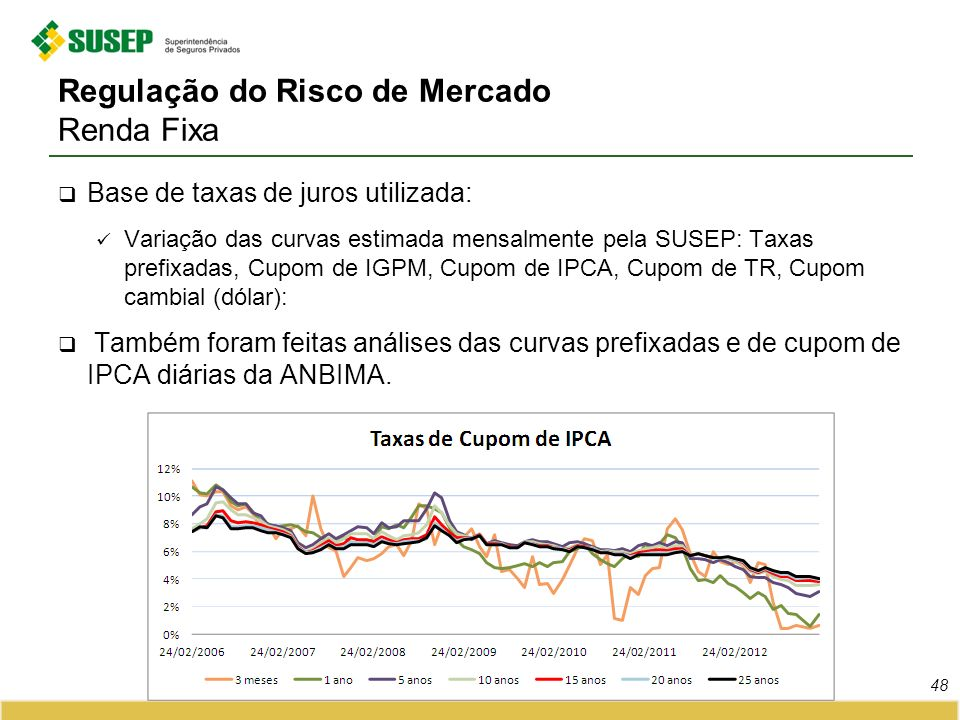 Regulação do Risco de Mercado Renda Fixa