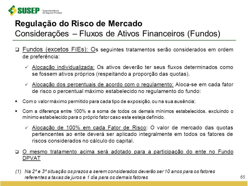 Regulação do Risco de Mercado Considerações – Fluxos de Ativos Financeiros (Fundos)