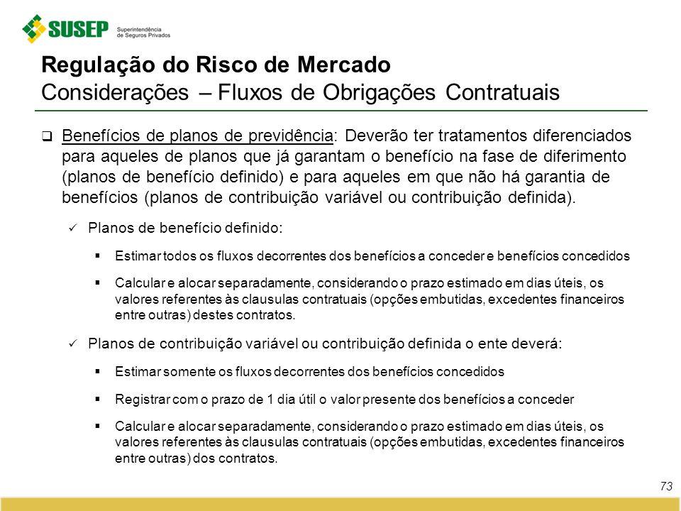 Regulação do Risco de Mercado Considerações – Fluxos de Obrigações Contratuais