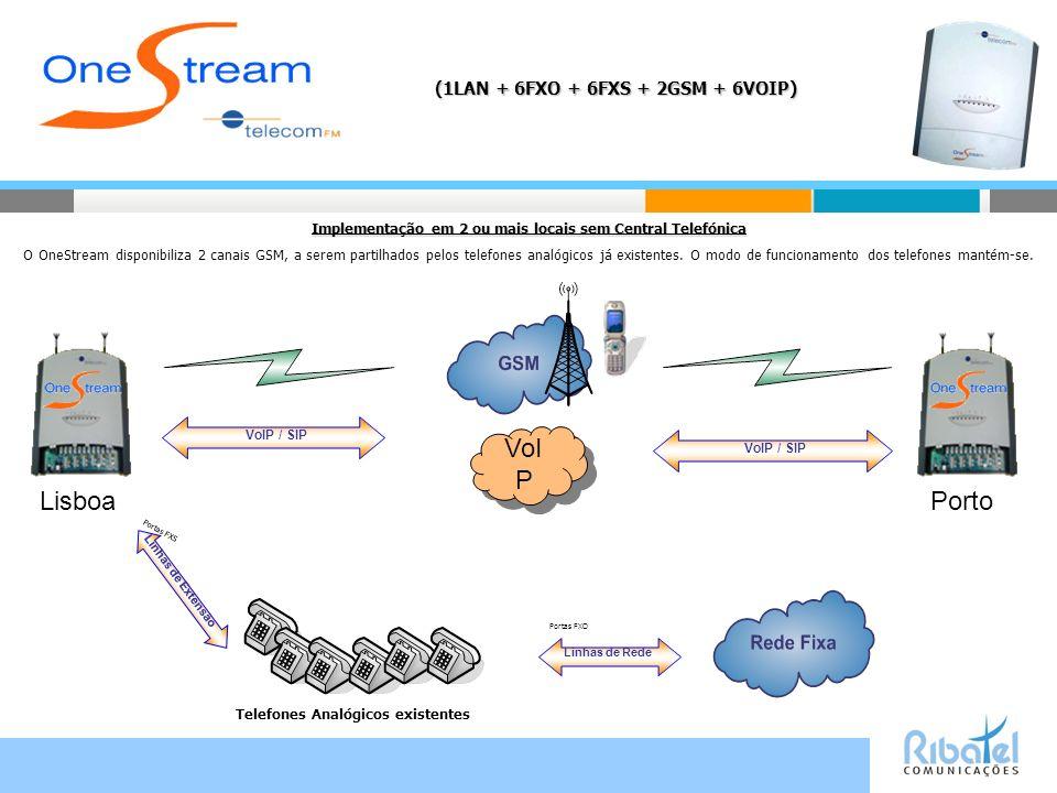 Implementação em 2 ou mais locais sem Central Telefónica