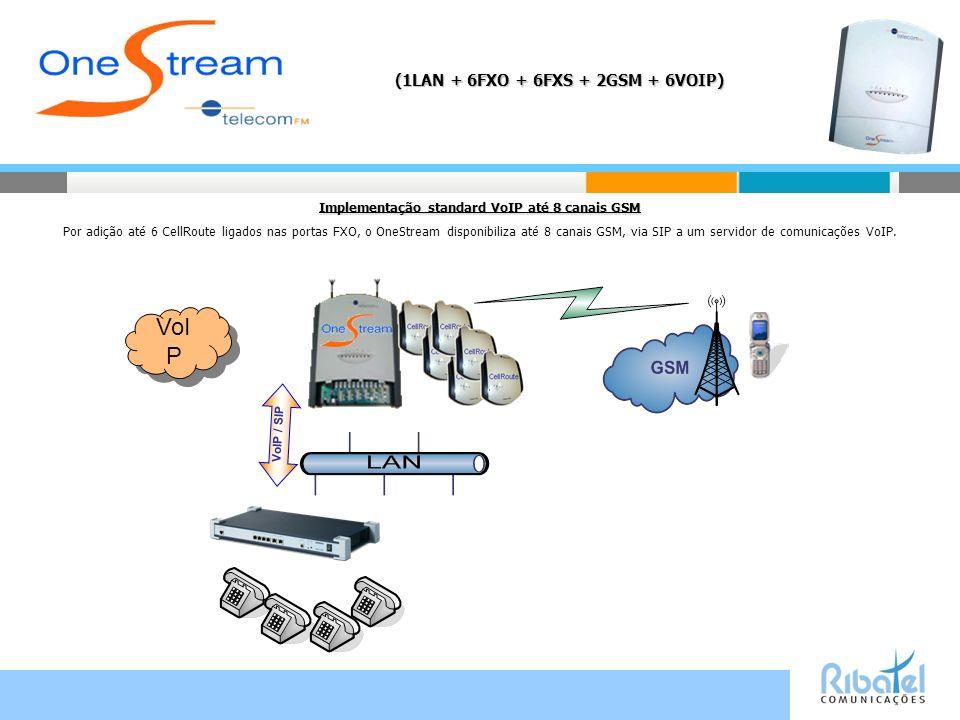 Implementação standard VoIP até 8 canais GSM