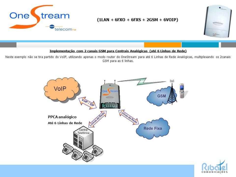 Implementação com 2 canais GSM para Centrais Analógicas (até 6 Linhas de Rede)