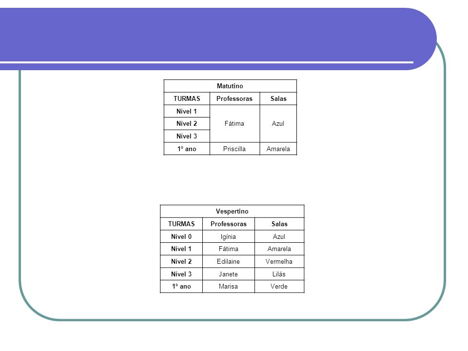 MatutinoTURMAS. Professoras. Salas. Nível 1. Fátima. Azul. Nível 2. Nível 3. 1º ano. Priscilla. Amarela.