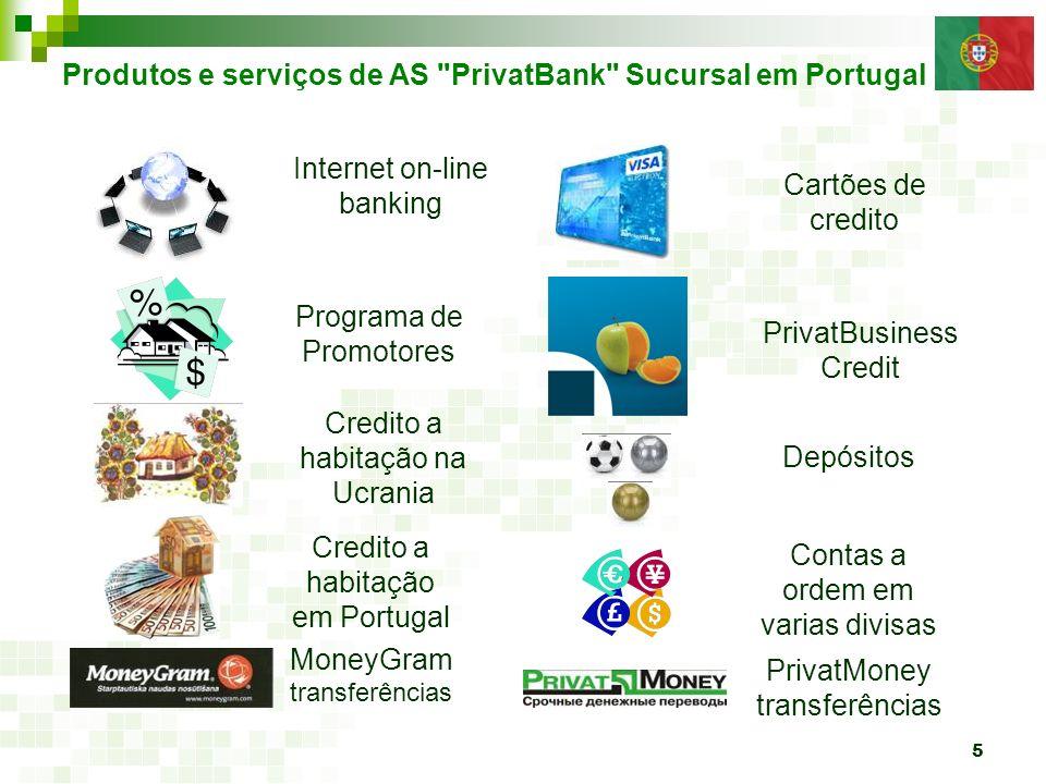 Produtos e serviços de AS PrivatBank Sucursal em Portugal