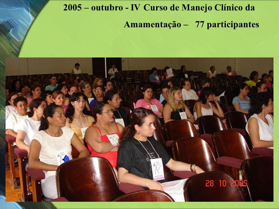 2005 – outubro - IV Curso de Manejo Clínico da