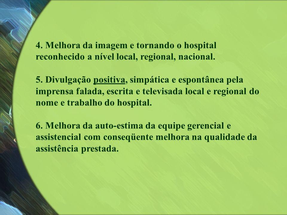 4. Melhora da imagem e tornando o hospital reconhecido a nível local, regional, nacional.
