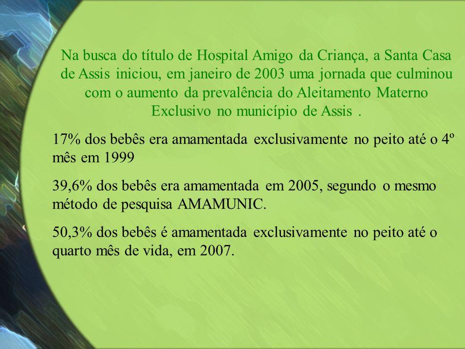 Na busca do título de Hospital Amigo da Criança, a Santa Casa de Assis iniciou, em janeiro de 2003 uma jornada que culminou com o aumento da prevalência do Aleitamento Materno Exclusivo no município de Assis .