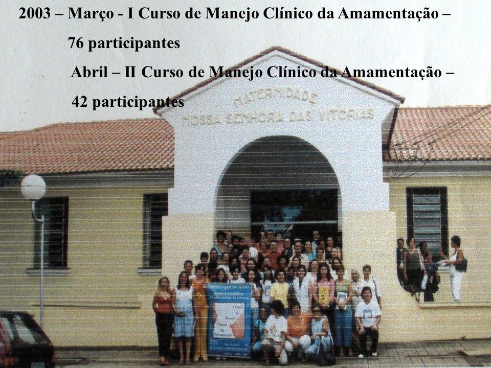 2003 – Março - I Curso de Manejo Clínico da Amamentação –