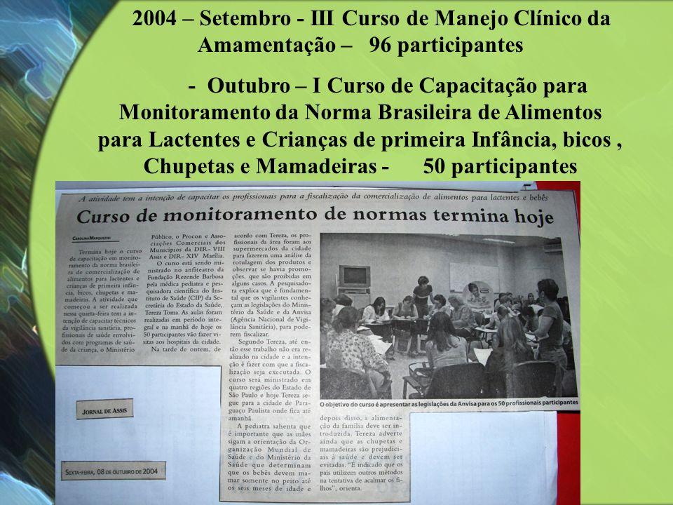 2004 – Setembro - III Curso de Manejo Clínico da Amamentação – 96 participantes