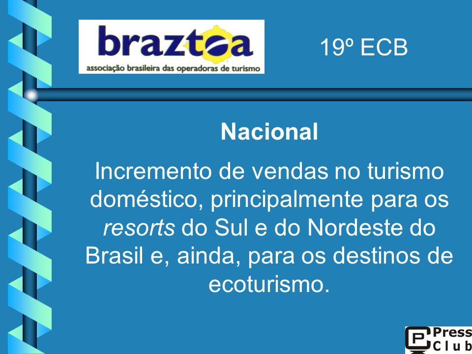 19º ECB Nacional.