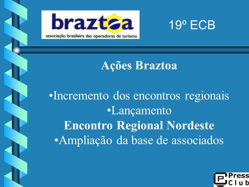 Encontro Regional Nordeste