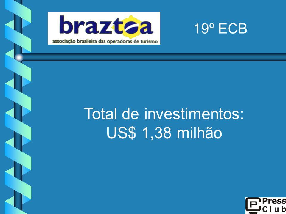 Total de investimentos: