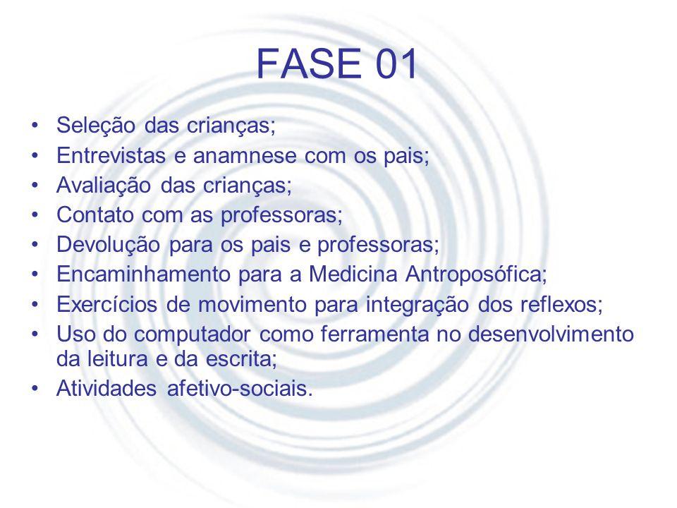 FASE 01 Seleção das crianças; Entrevistas e anamnese com os pais;