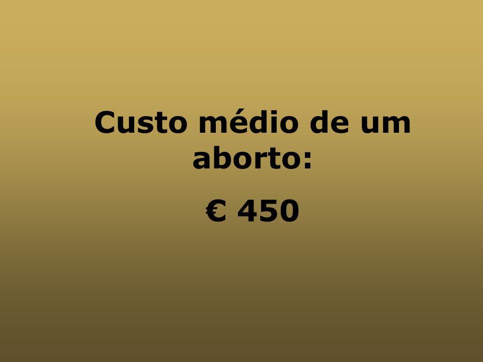 Custo médio de um aborto: