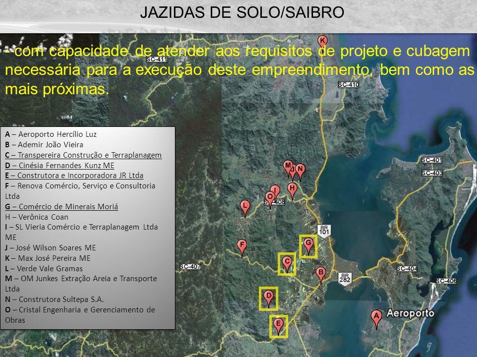 JAZIDAS DE SOLO/SAIBRO