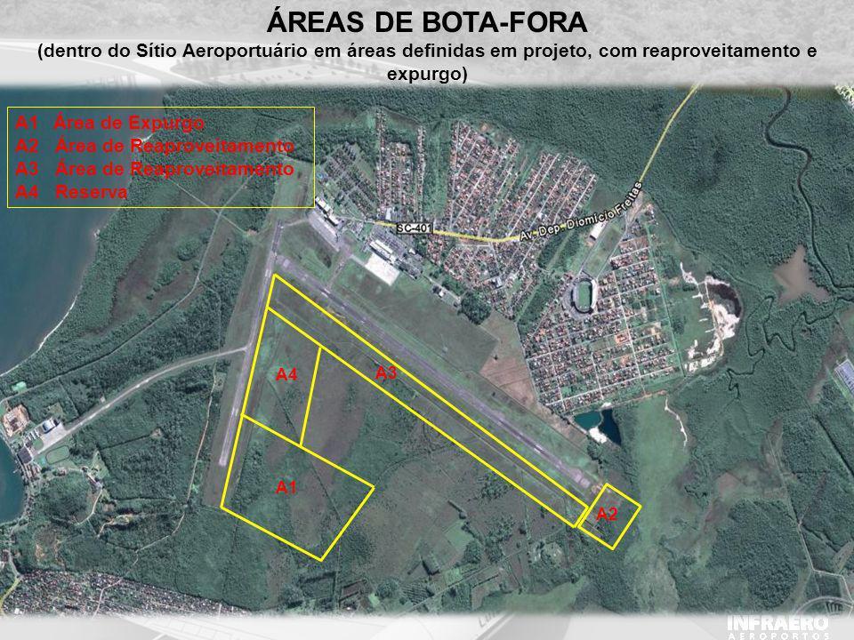 ÁREAS DE BOTA-FORA (dentro do Sítio Aeroportuário em áreas definidas em projeto, com reaproveitamento e expurgo)