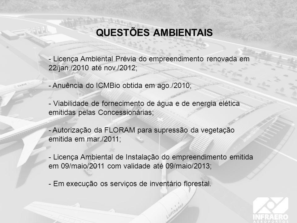 QUESTÕES AMBIENTAIS - Licença Ambiental Prévia do empreendimento renovada em 22/jan./2010 até nov./2012;
