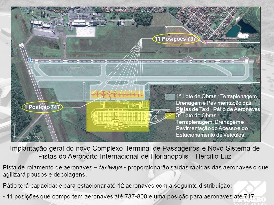 11 Posições 737 1º Lote de Obras : Terraplenagem, Drenagem e Pavimentação das Pistas de Taxi , Pátio de Aeronaves 3º Lote de Obras :