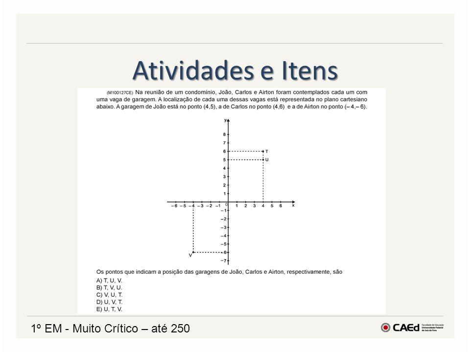 Atividades e Itens 1º EM - Muito Crítico – até 250
