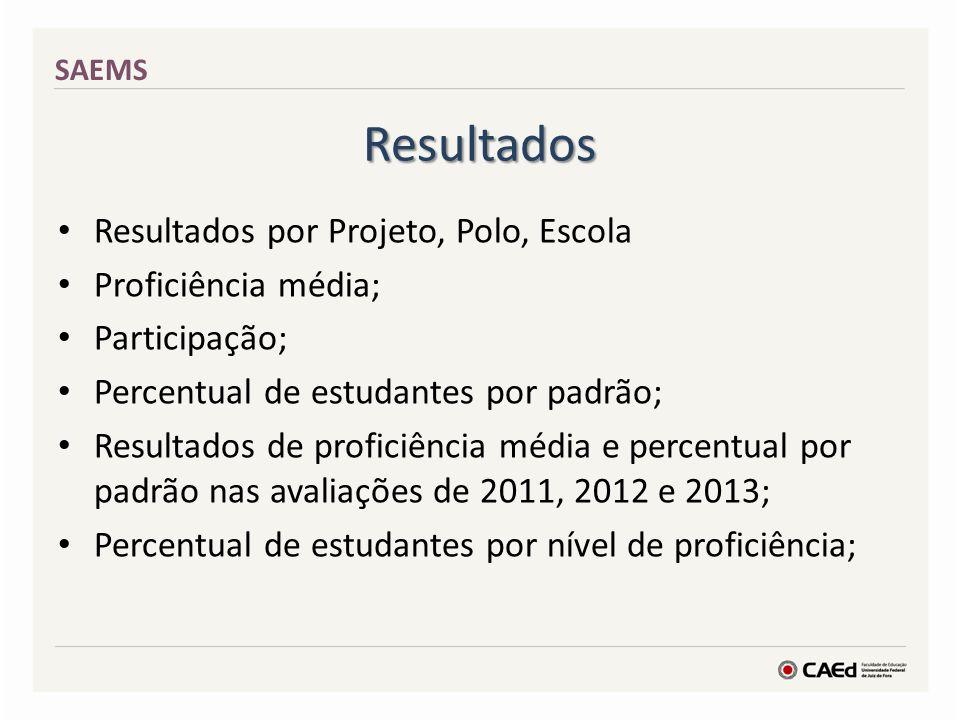 Resultados Resultados por Projeto, Polo, Escola Proficiência média;