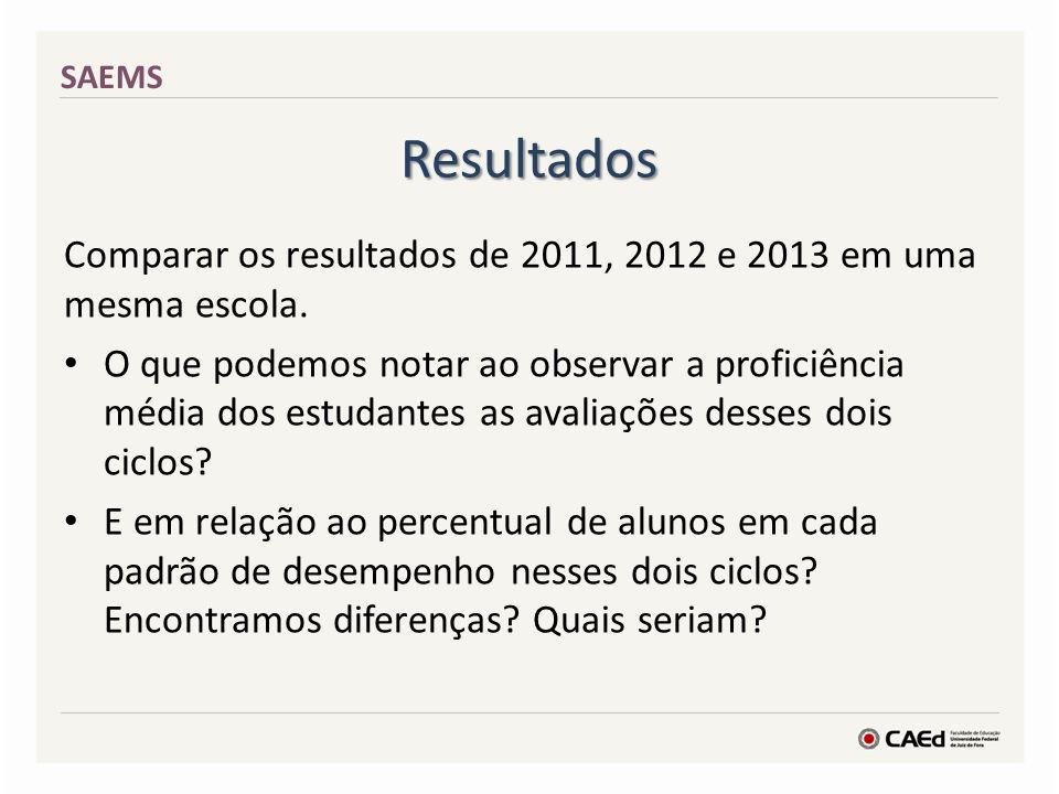 SAEMS Resultados. Comparar os resultados de 2011, 2012 e 2013 em uma mesma escola.