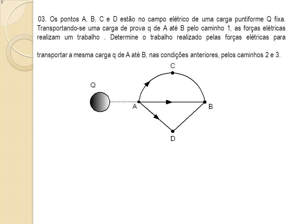 03. Os pontos A, B, C e D estão no campo elétrico de uma carga puntiforme Q fixa.