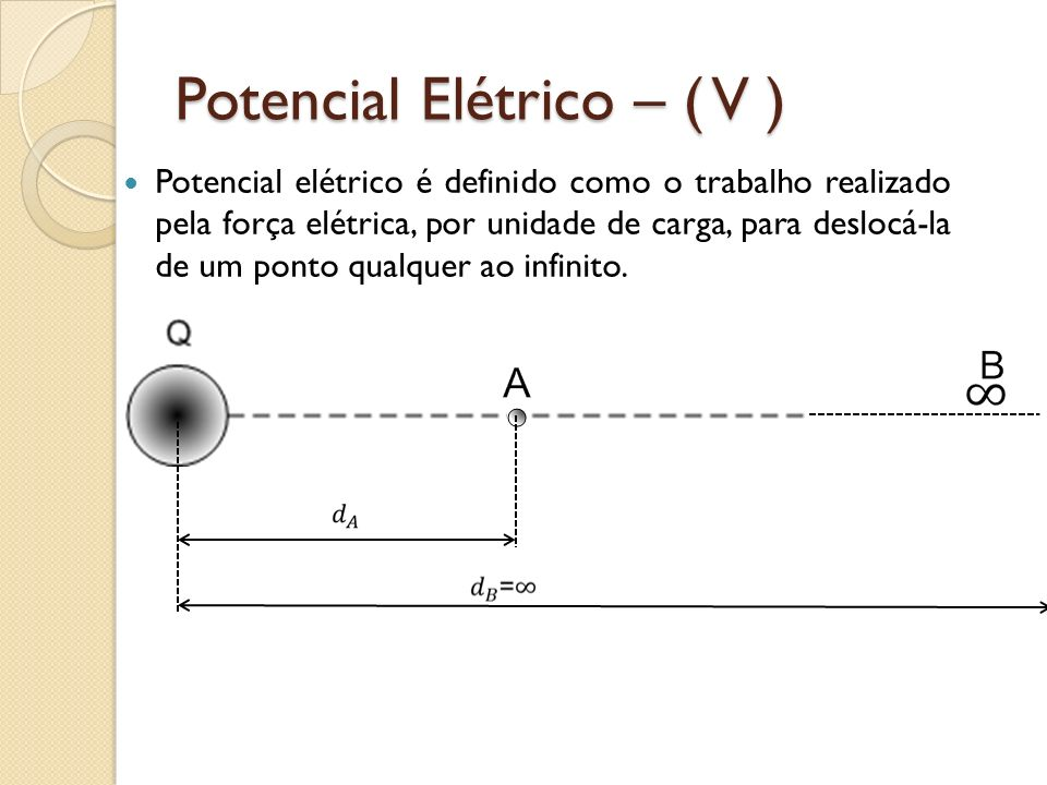 Potencial Elétrico – ( V )