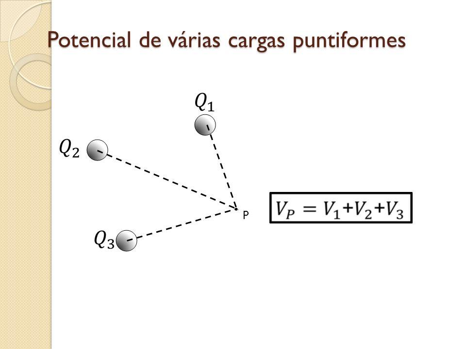 Potencial de várias cargas puntiformes