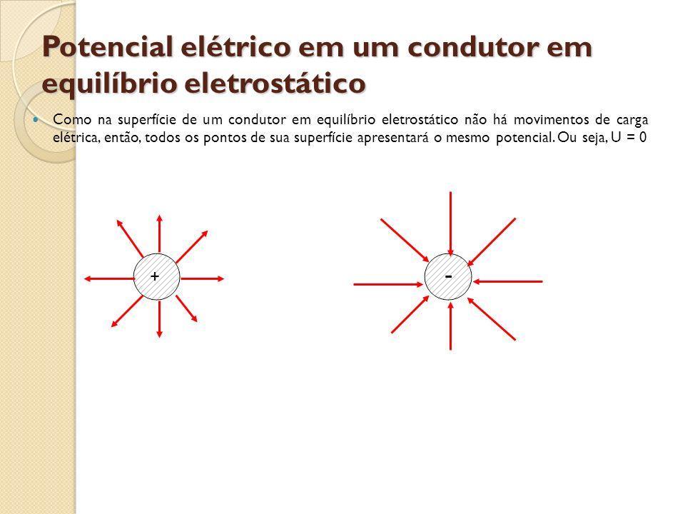 Potencial elétrico em um condutor em equilíbrio eletrostático