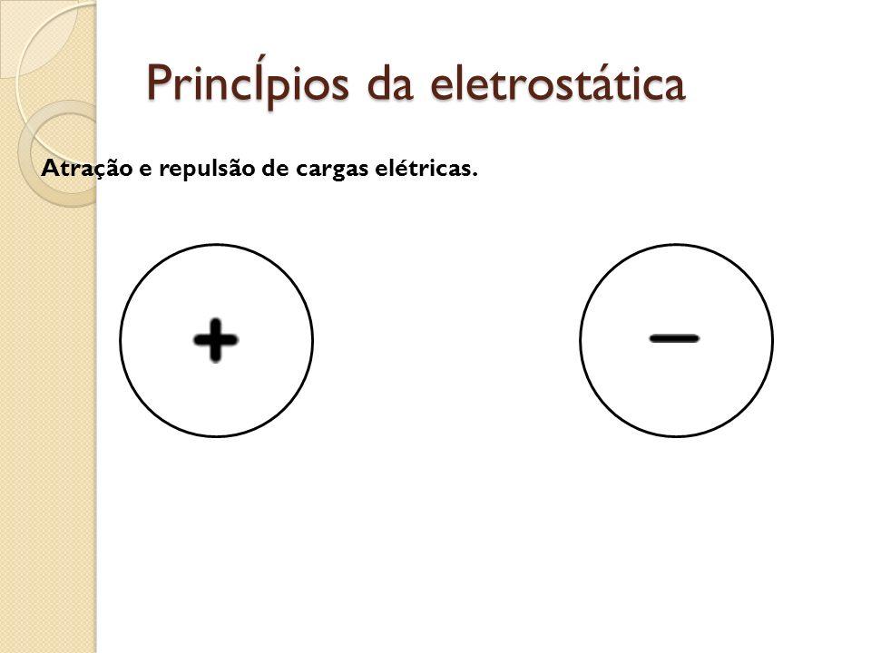 PrincÍpios da eletrostática